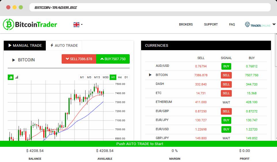 Bitcoin Trader Cách sử dụng Ứng dụng Bitcoin Trader?